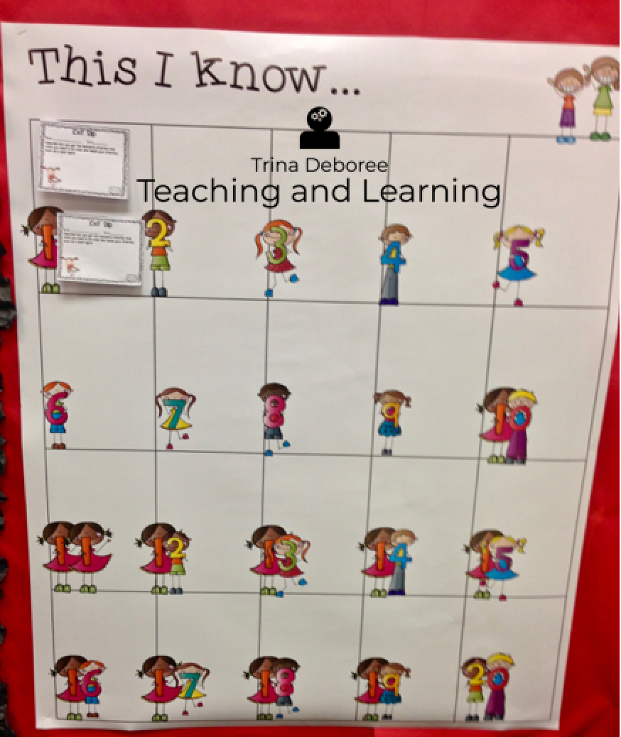 Exit Ticket Board for the Classroom