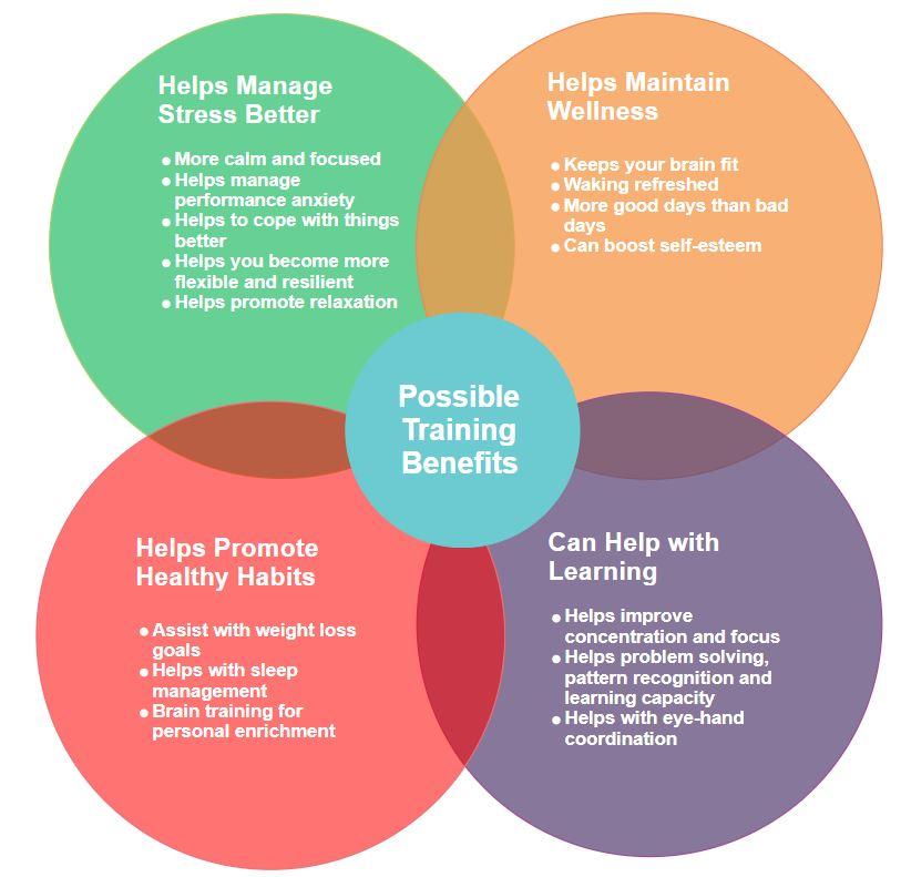 Training Benefits.JPG
