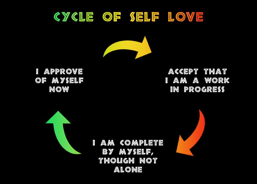 Self Love Image.png