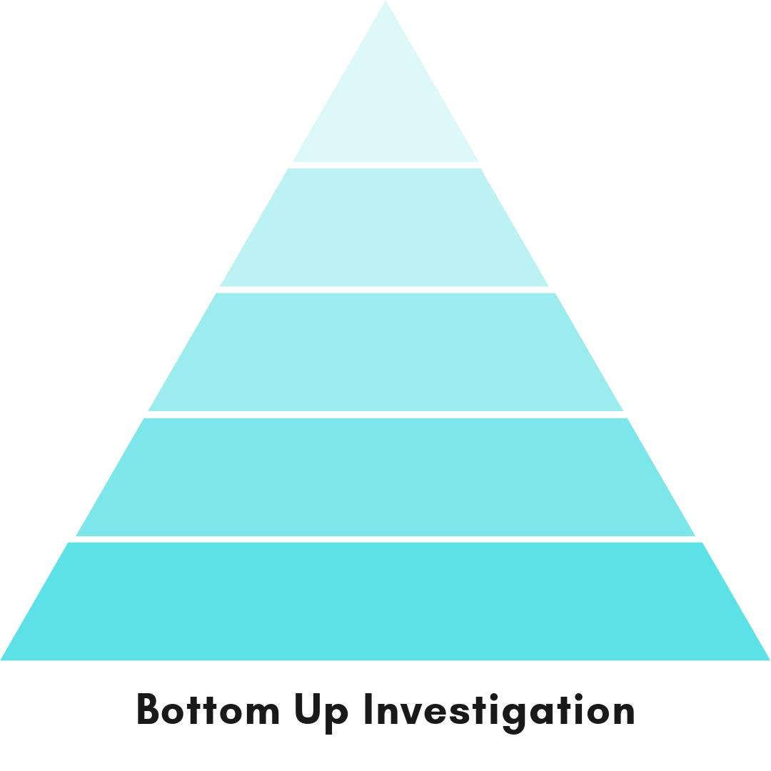 Bottom Up Investigation.png