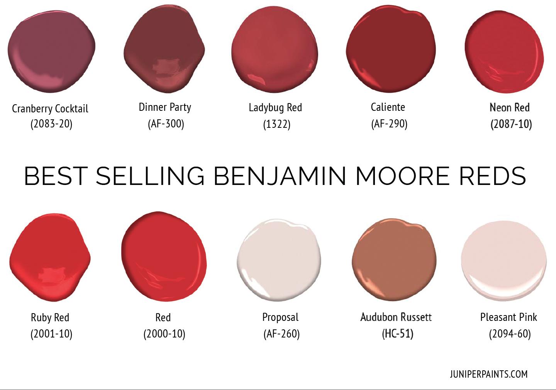 Juniper Paints Benjamin Moore Dealer