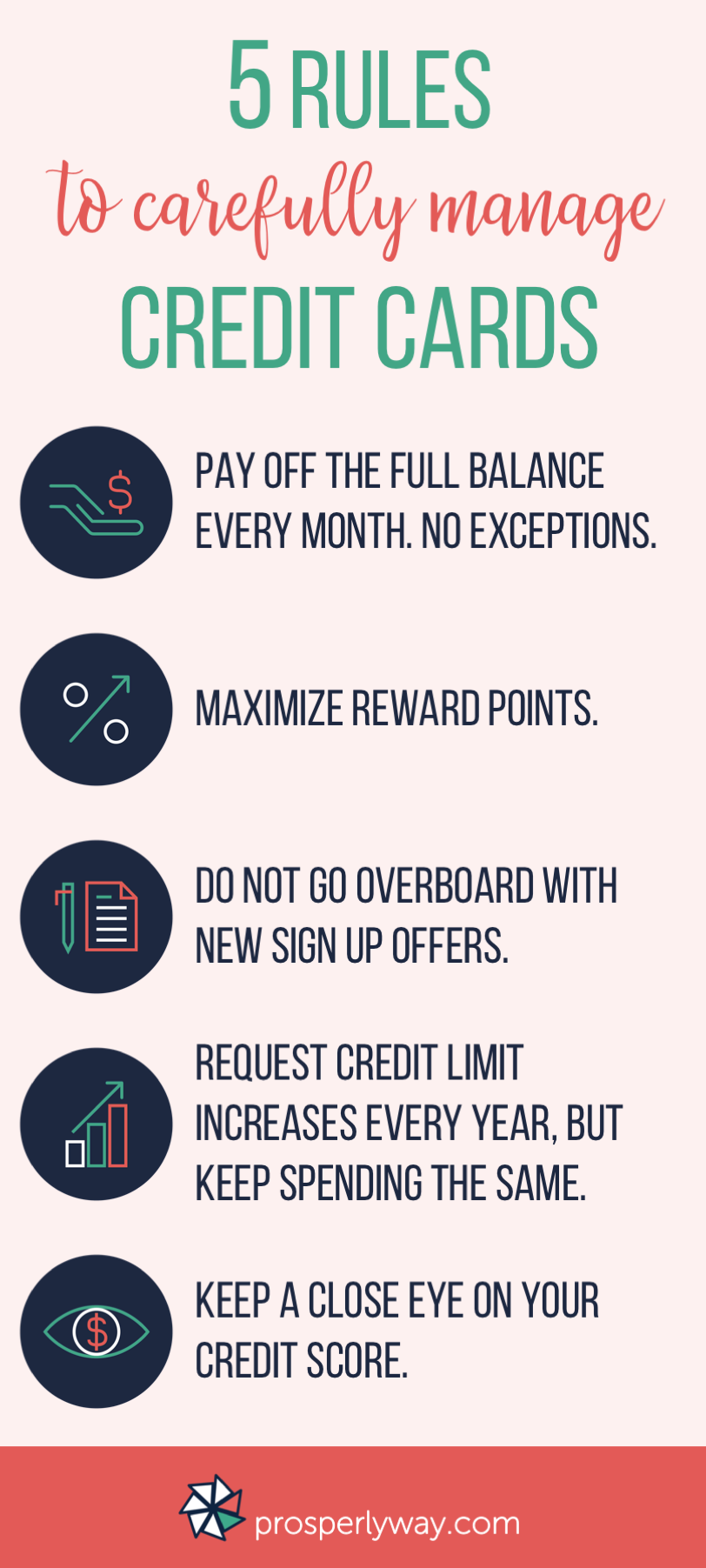 Credit-card-rules
