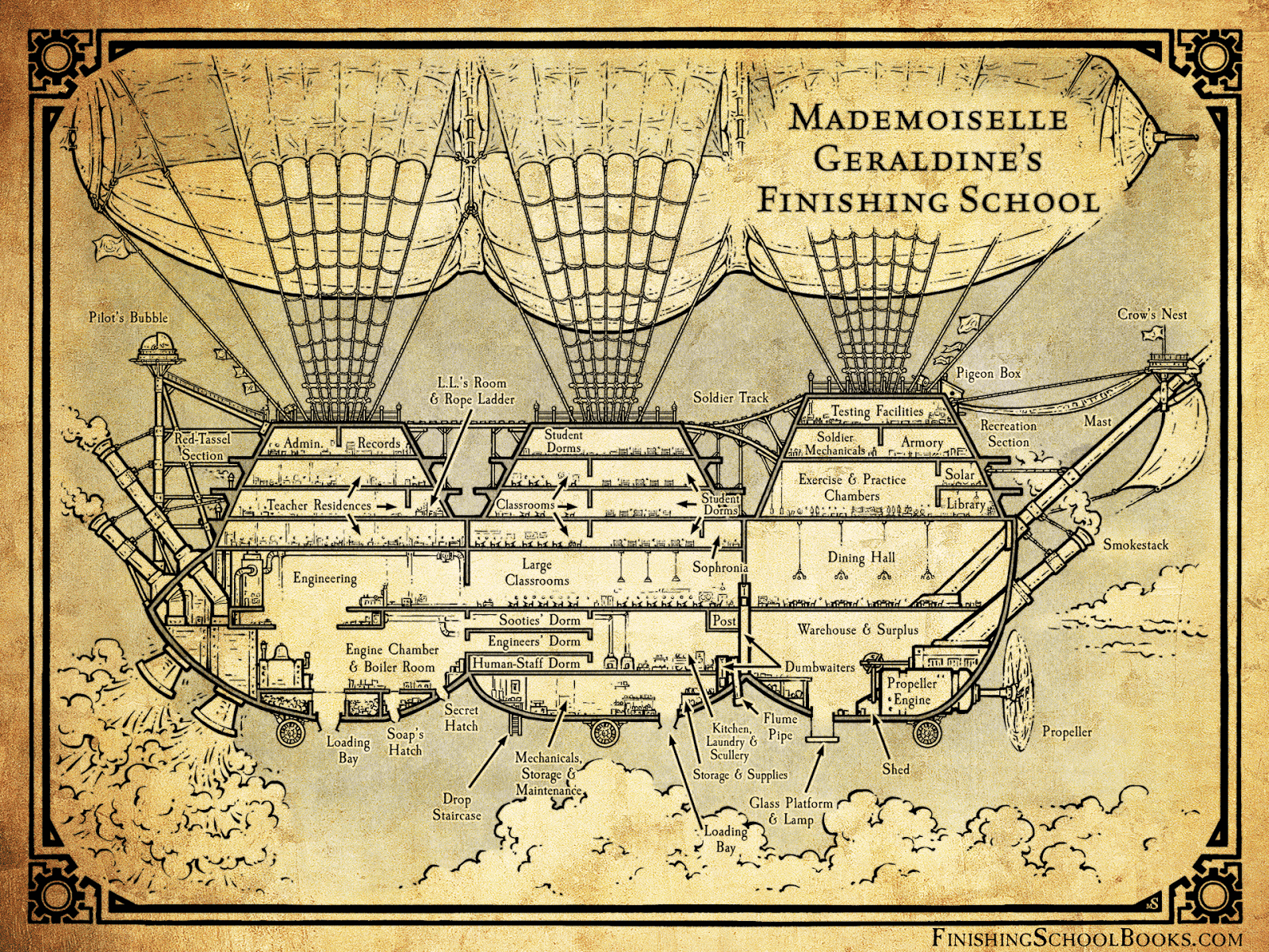 A schematic map of Mademoiselle Geraldine's Finishing Academy for Young Ladies of Quality, housed in the largest dirigible in the British Isles.