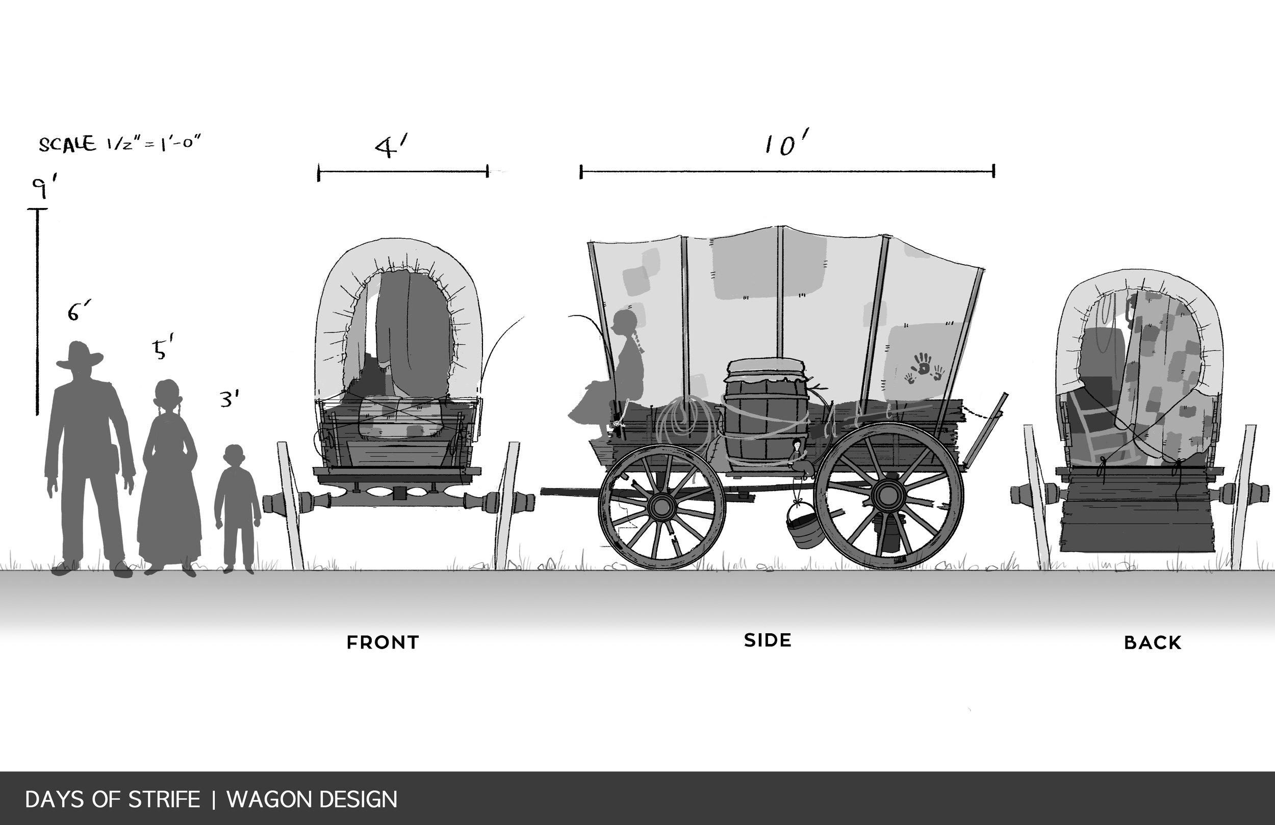 wagon Design.jpg