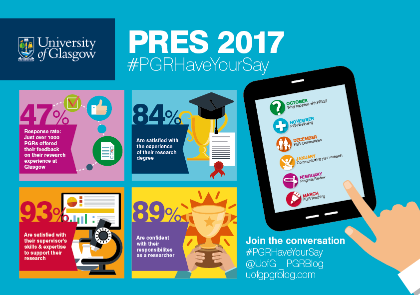 Inforgraphics displaying data from the PRES2017 and the #PGRHaveYourSay