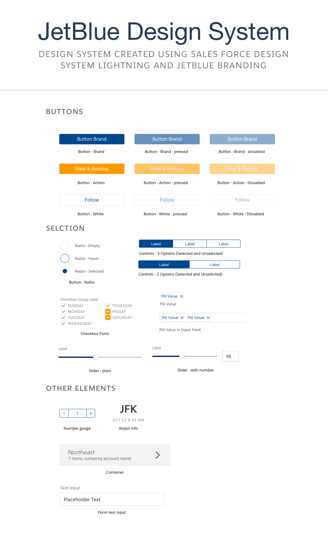 JetBlueDesign System.png
