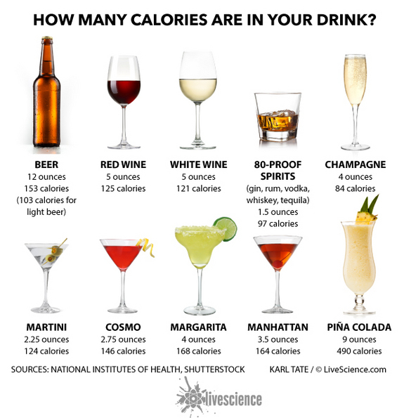 be-healthy-alcohol-calories-151204a.jpg
