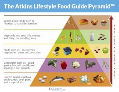 atkins-lifestyle.jpg
