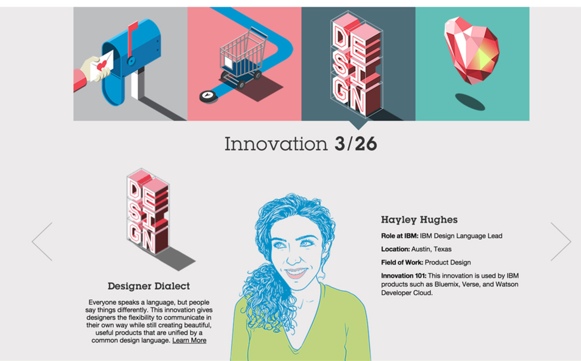 This project was featured in  Innovation 26X26 , which showcases amazing patents, solutions and ideas by 26 talented women at IBM across the world.