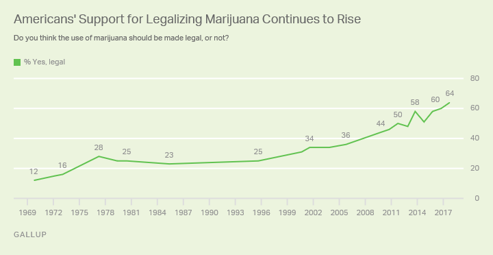 Poll_Legalization.png