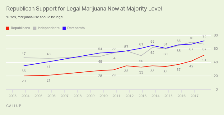 Poll_Legalization_2.png