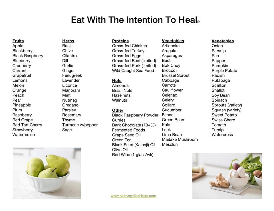 Kathy's list of anti-angiogenic foods.