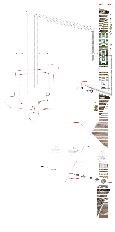 07_mahim-fort-diagram-notation.jpg