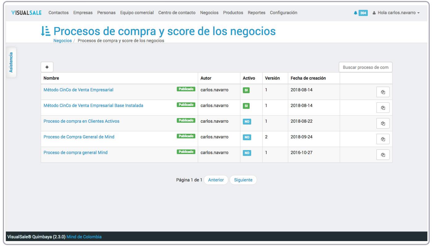 Proceso de Compra VisualSale CRM.jpg