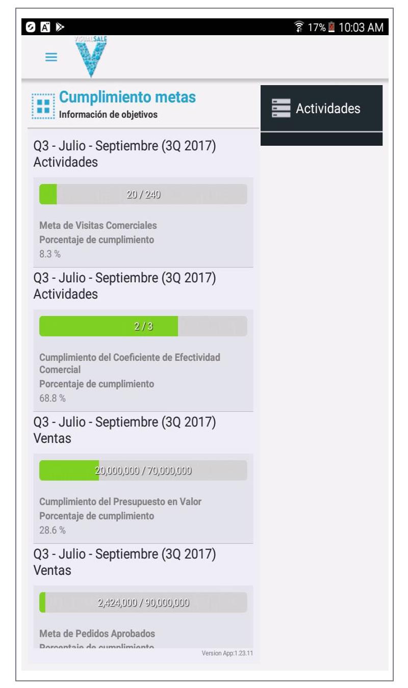 Indicadores de Cumplimiento Preventa VisualSale CRM.jpg