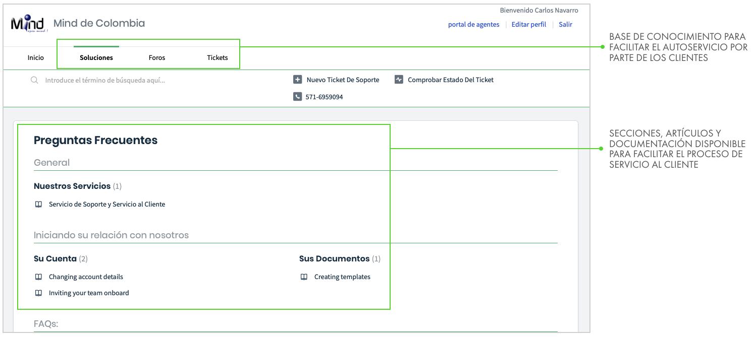 Portal de Clientes para solucionar PQRS y Servicio al Cliente