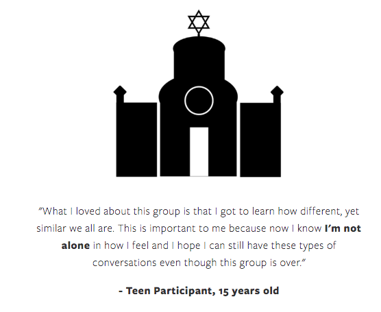 "[Image] Black and white icon of a Jewish synagogue above a testimonial provided from a 15 year old teen participant of Interfaith Bridge Counseling's teen group Teen Spirituality. The testimonial reads ""What I love about this group is that I got to learn how different, yet similar we all are. This is important to me because now I know I'm not alone in how i feel and I hope I can still have these types of conversations even though this group is over."" The words ""I'm not alone"" are bolded."