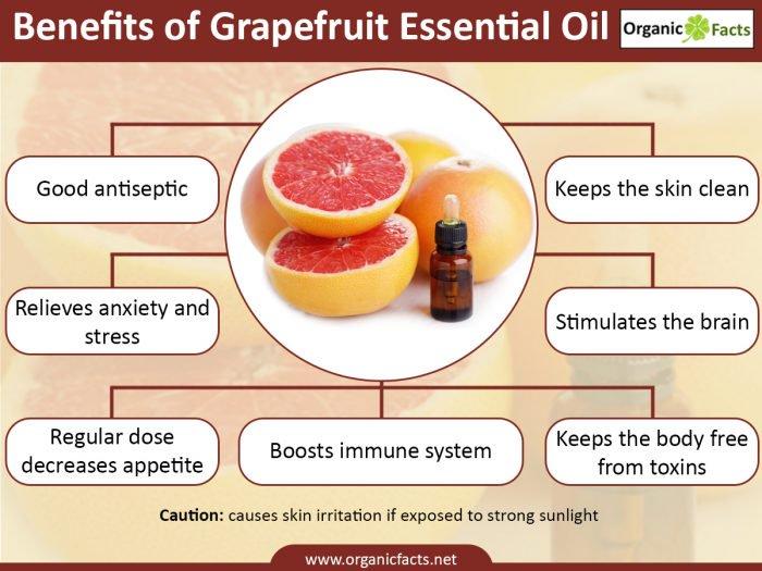 graphic about grapefruit essential oil from organic facts website shared on kim baker beauty san jose california makeup artist blog