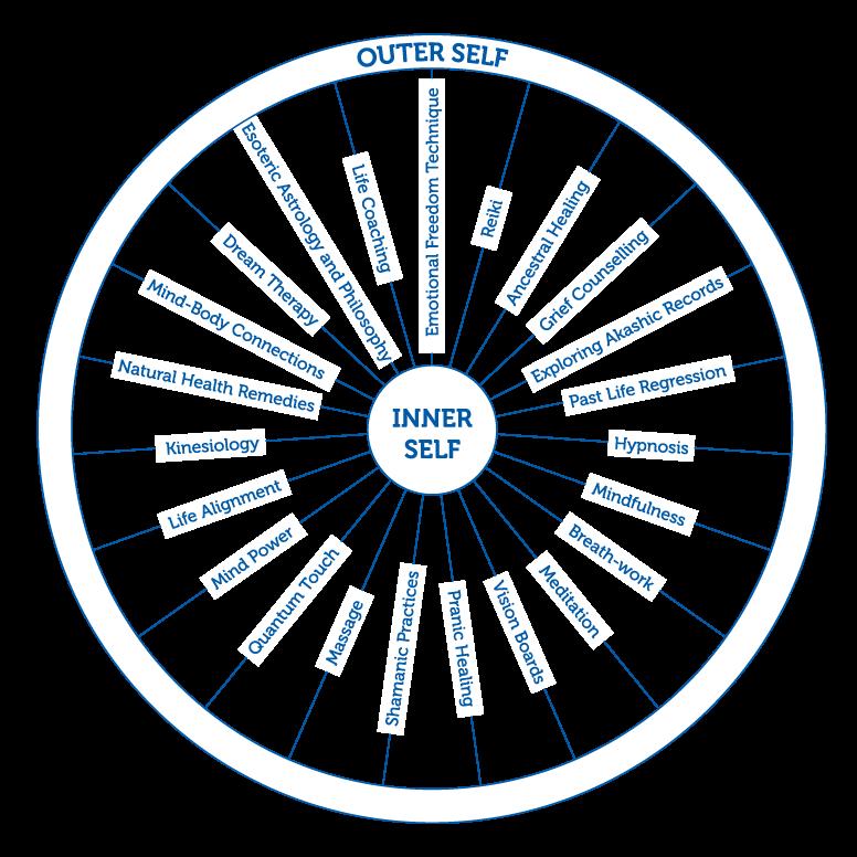 1995-ST-Wheel-Diagram_update_outlined_v1.png
