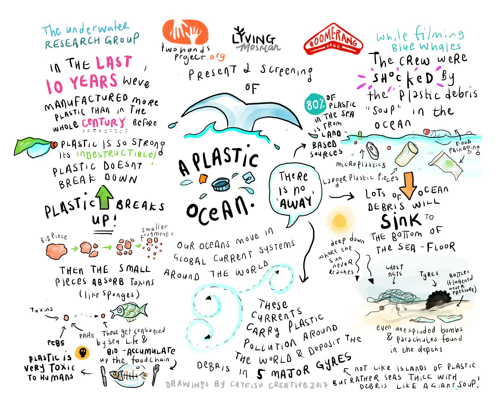 plastic ocean copy.png