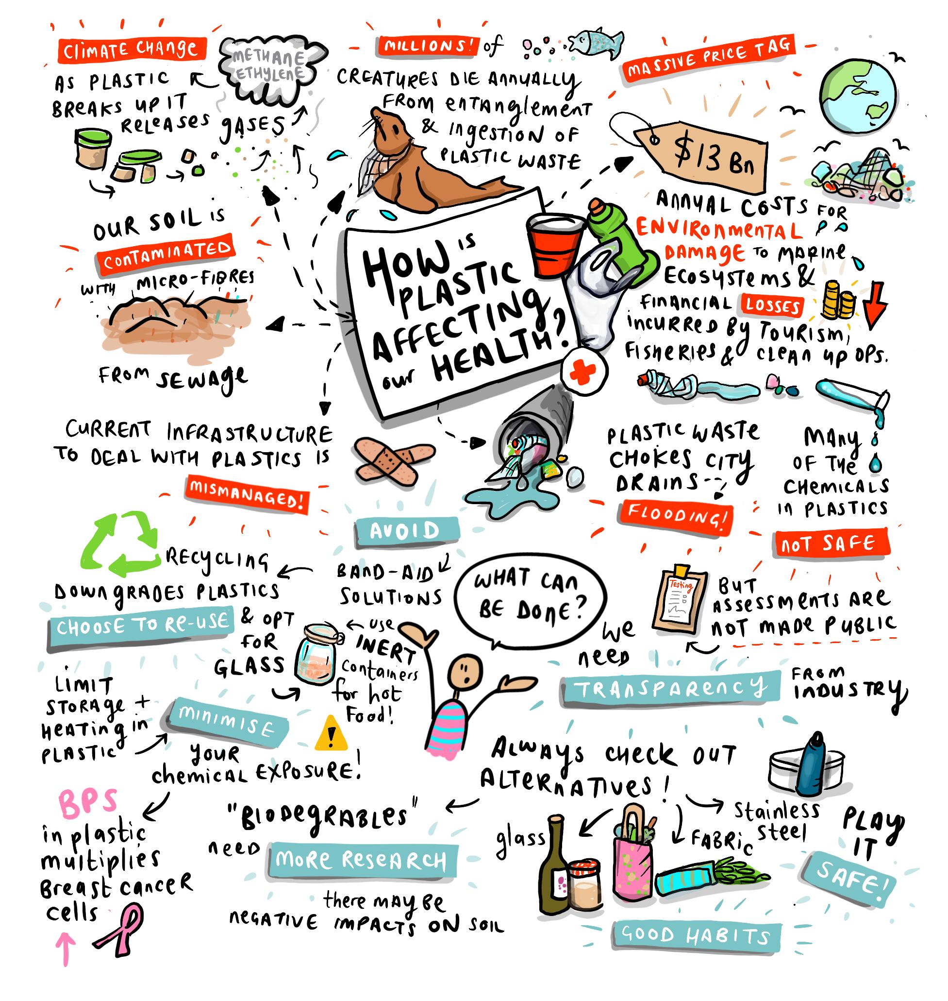 D. Plastics & Health Infographic.png