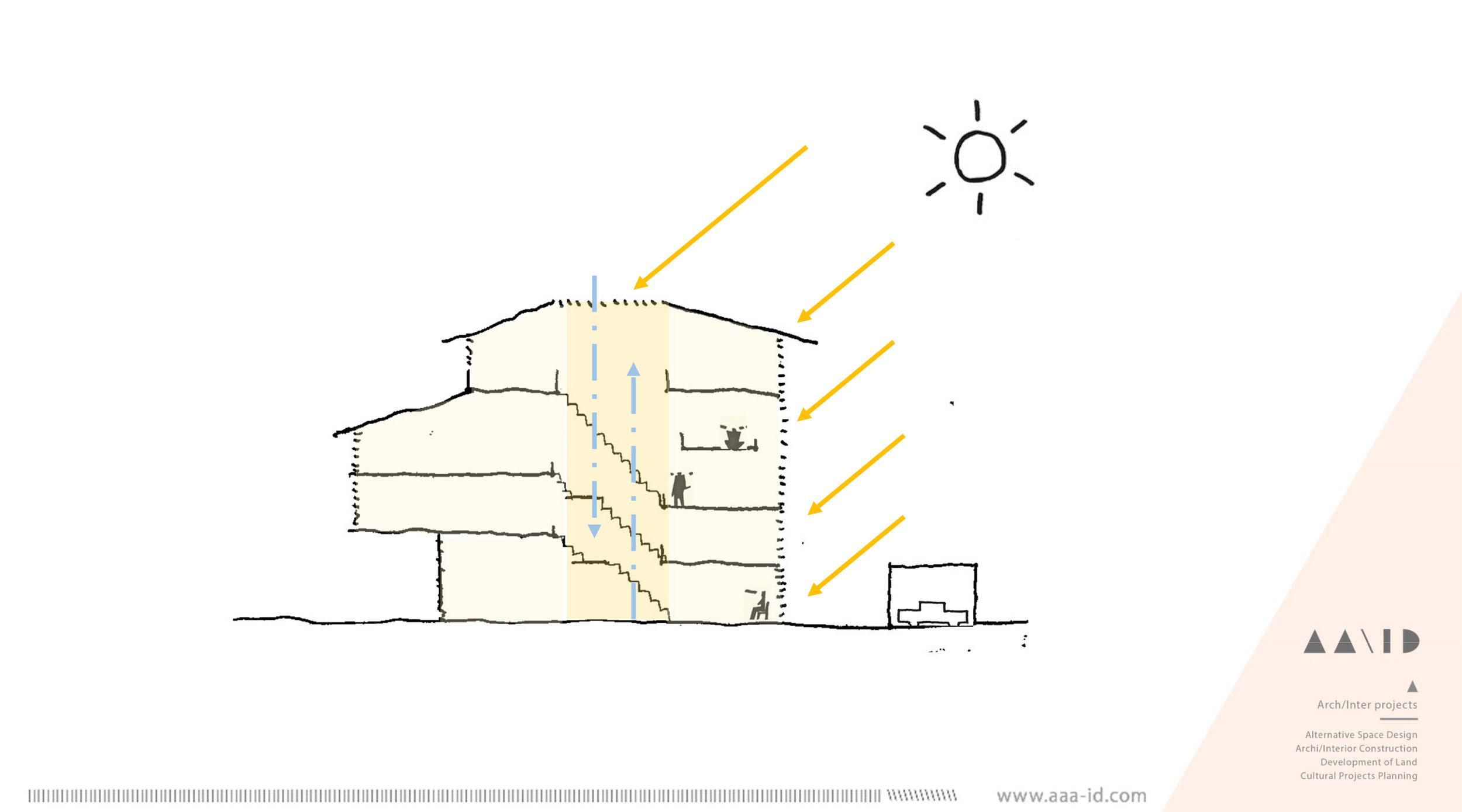 南投三代宅-手繪圖
