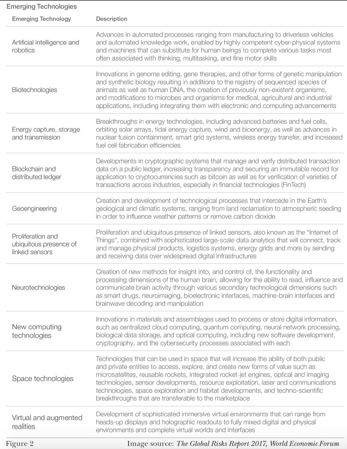 emerging-technologies.png