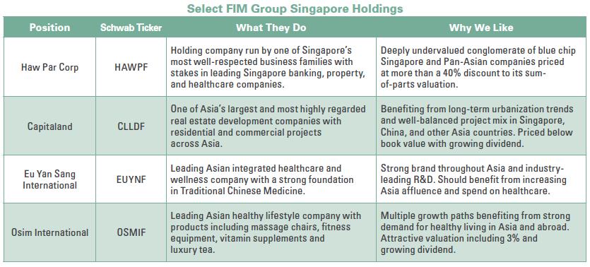 2015-May-Singapore.png