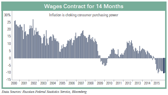 16Mar-wages1.png