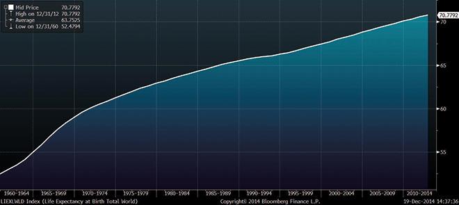 Pauls-chart-LIEXLWLD.jpg