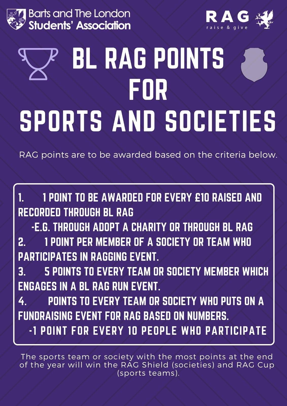 RAG Points.jpg
