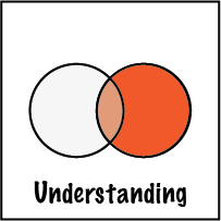 The greater ongoing our understanding of each other & the topic, the more potential we can unlock