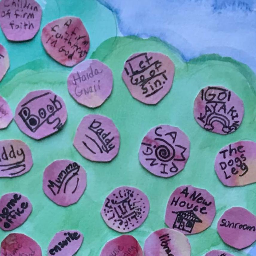 Fruit-filled Tree Gratitude Practice detail.jpg