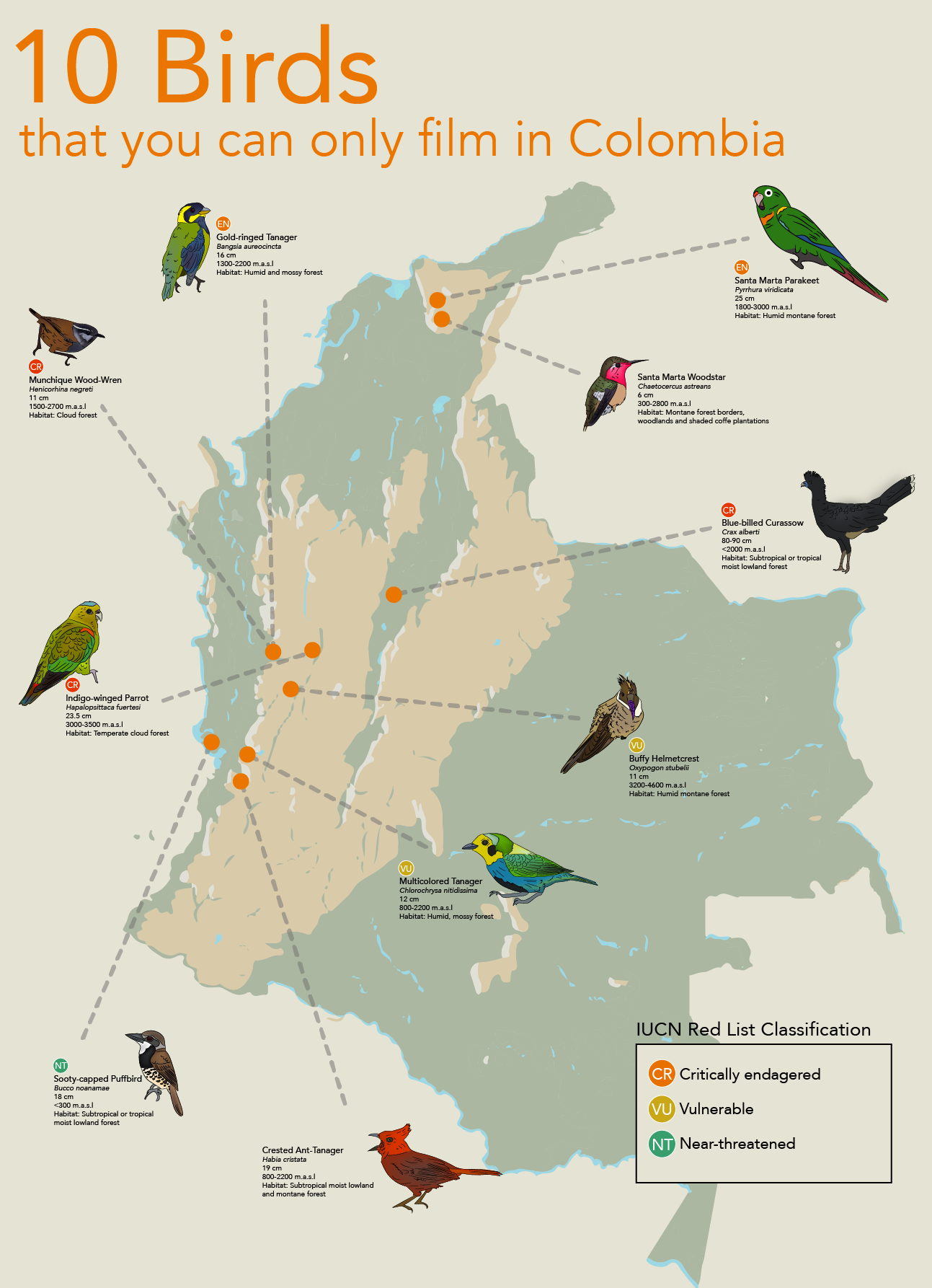 map-endemic-birds-colombia-fliming.png