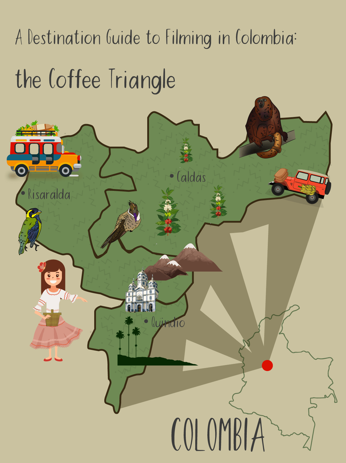 Filming Coffee in Colombia