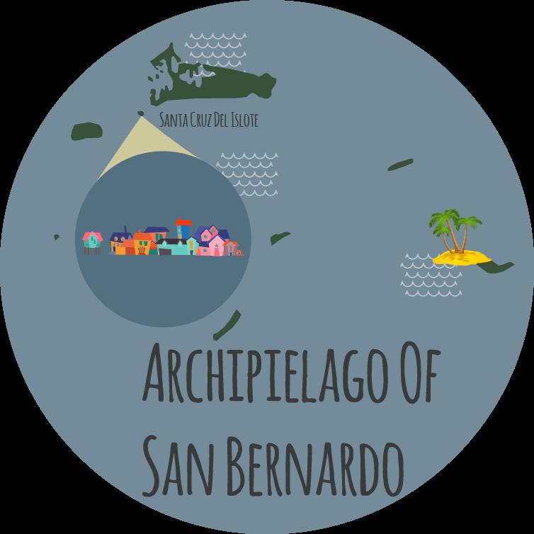 San Bernardo Islands / Islas San Bernardo
