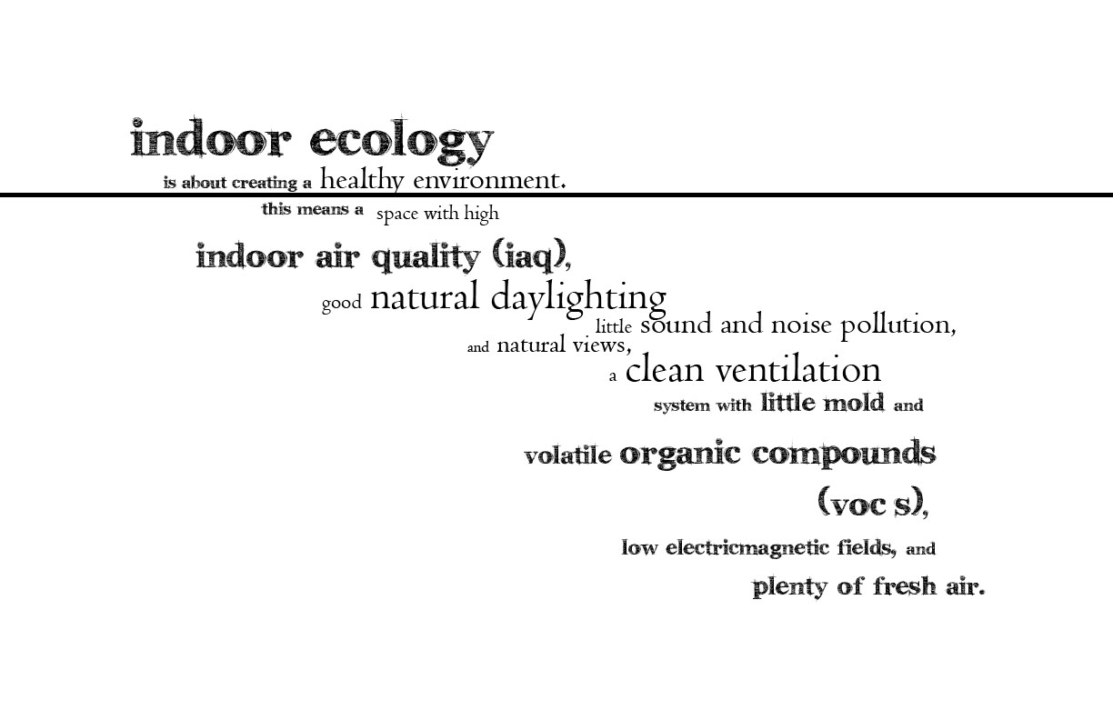 Indoor Ecology study - Case Study.More..