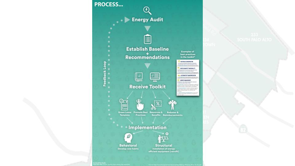 Team Pivot - R5 Presentation-10.jpg
