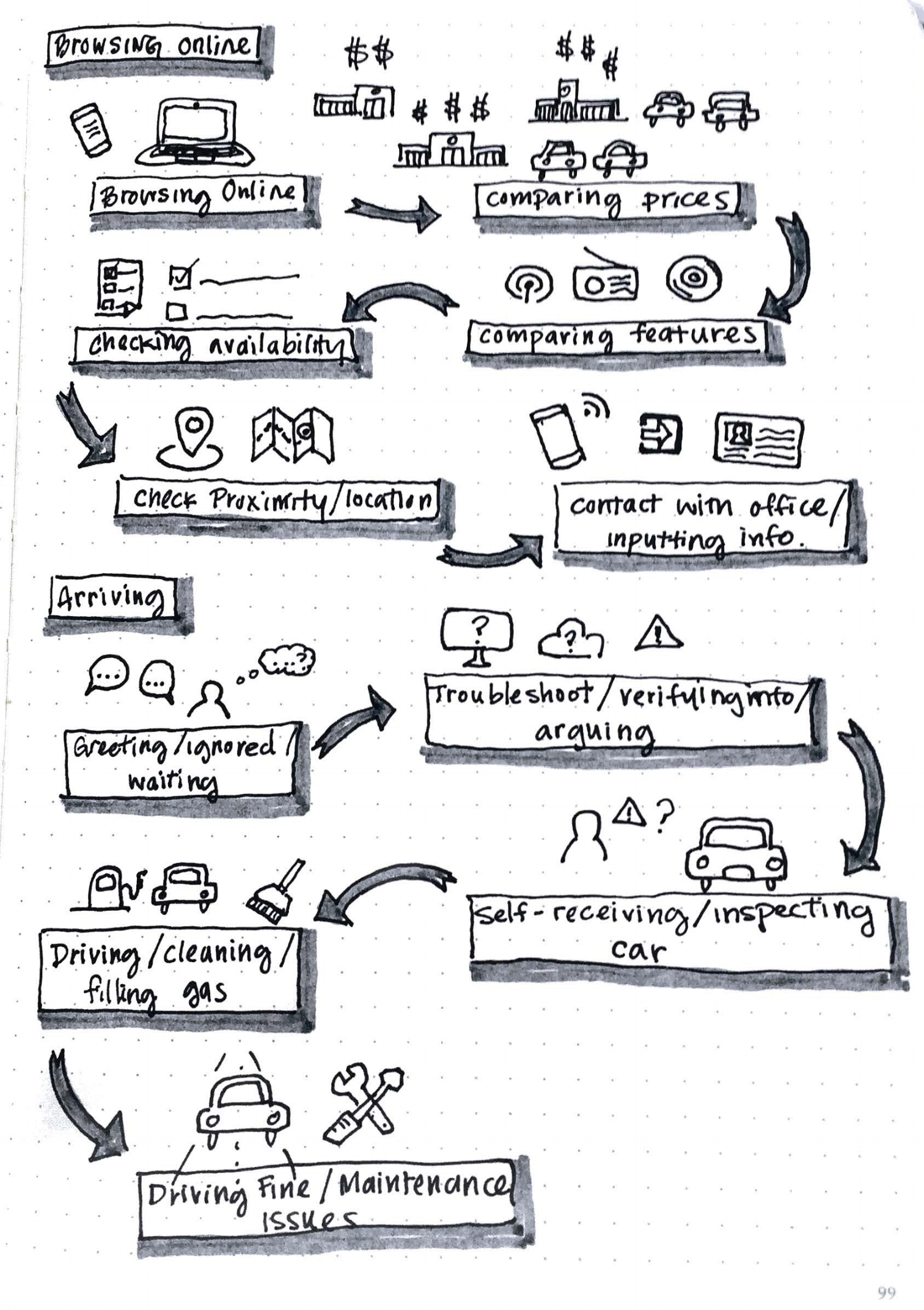 Journey Map_Page_1.jpg