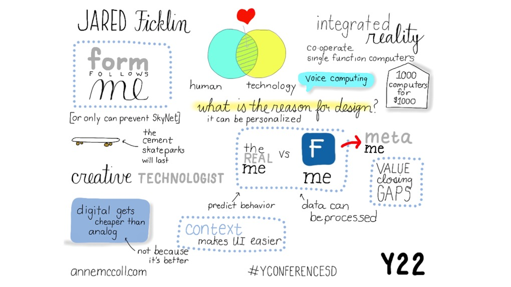 Y Conference_Jared_Fickler.jpg
