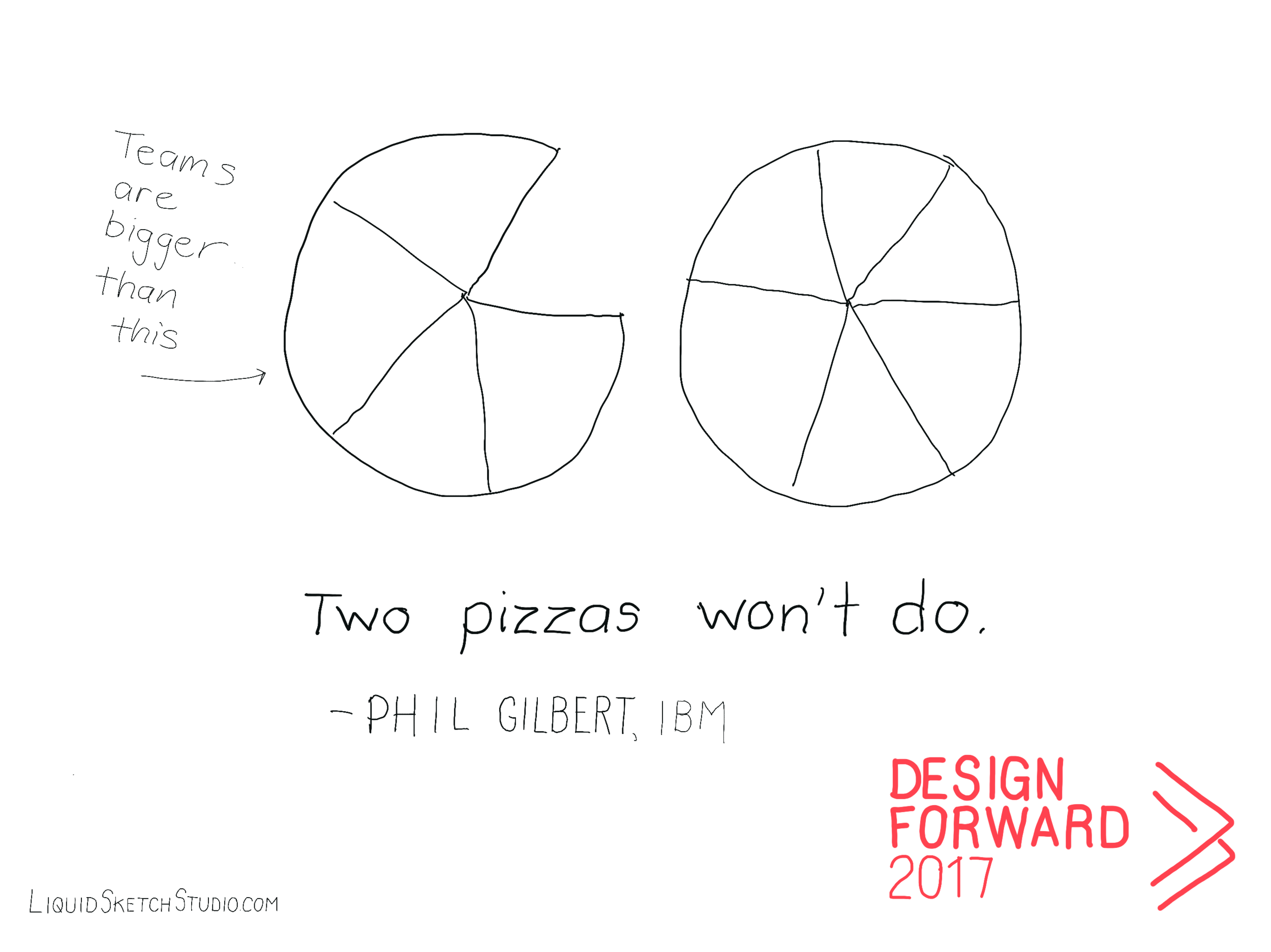 DFSD_pizzas.png