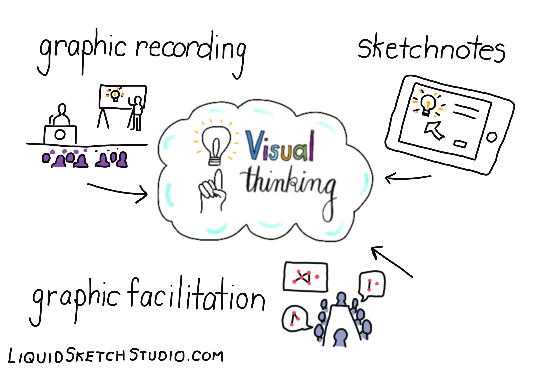 visual_thinking.png