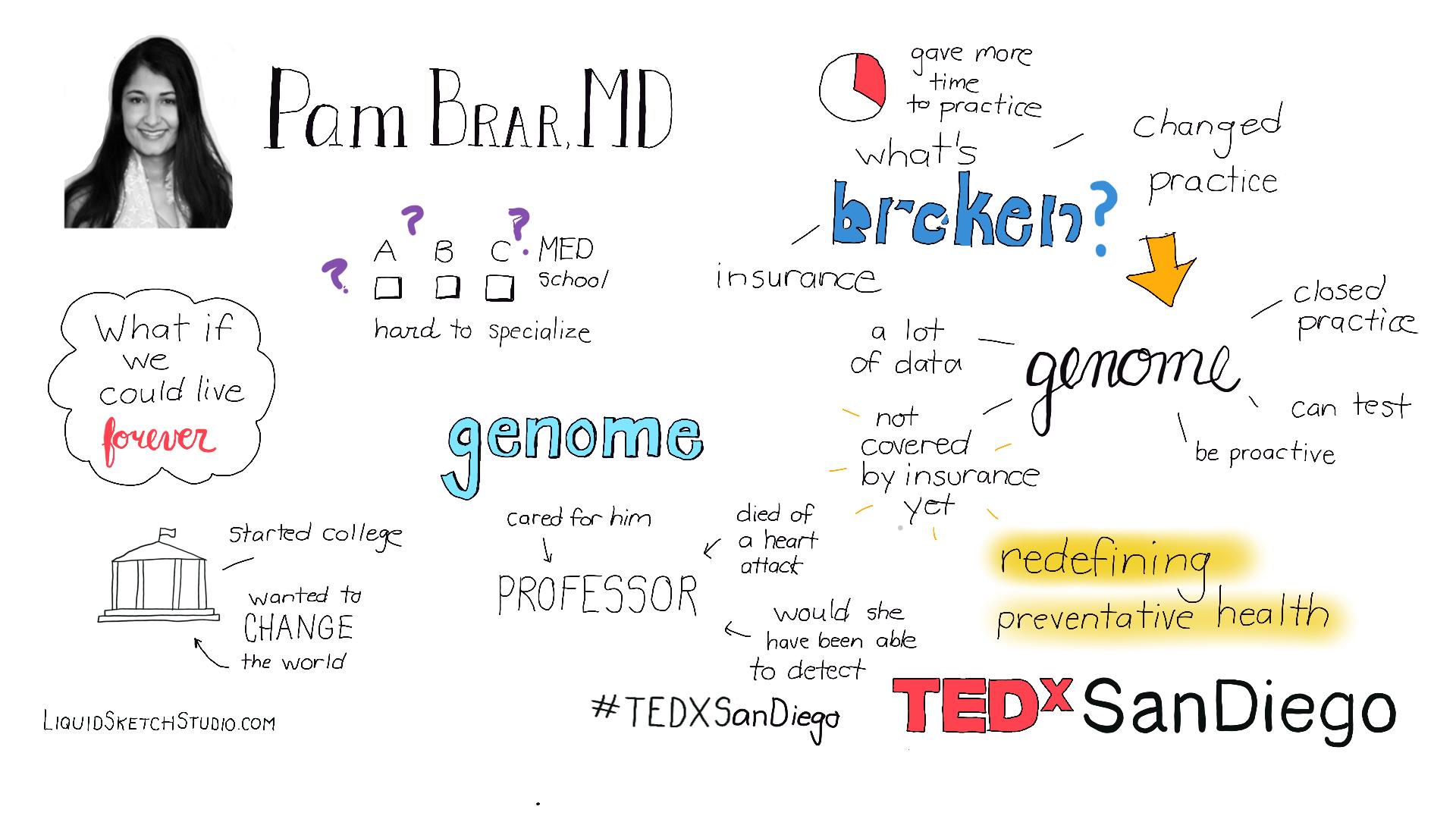TEDx_brar.png