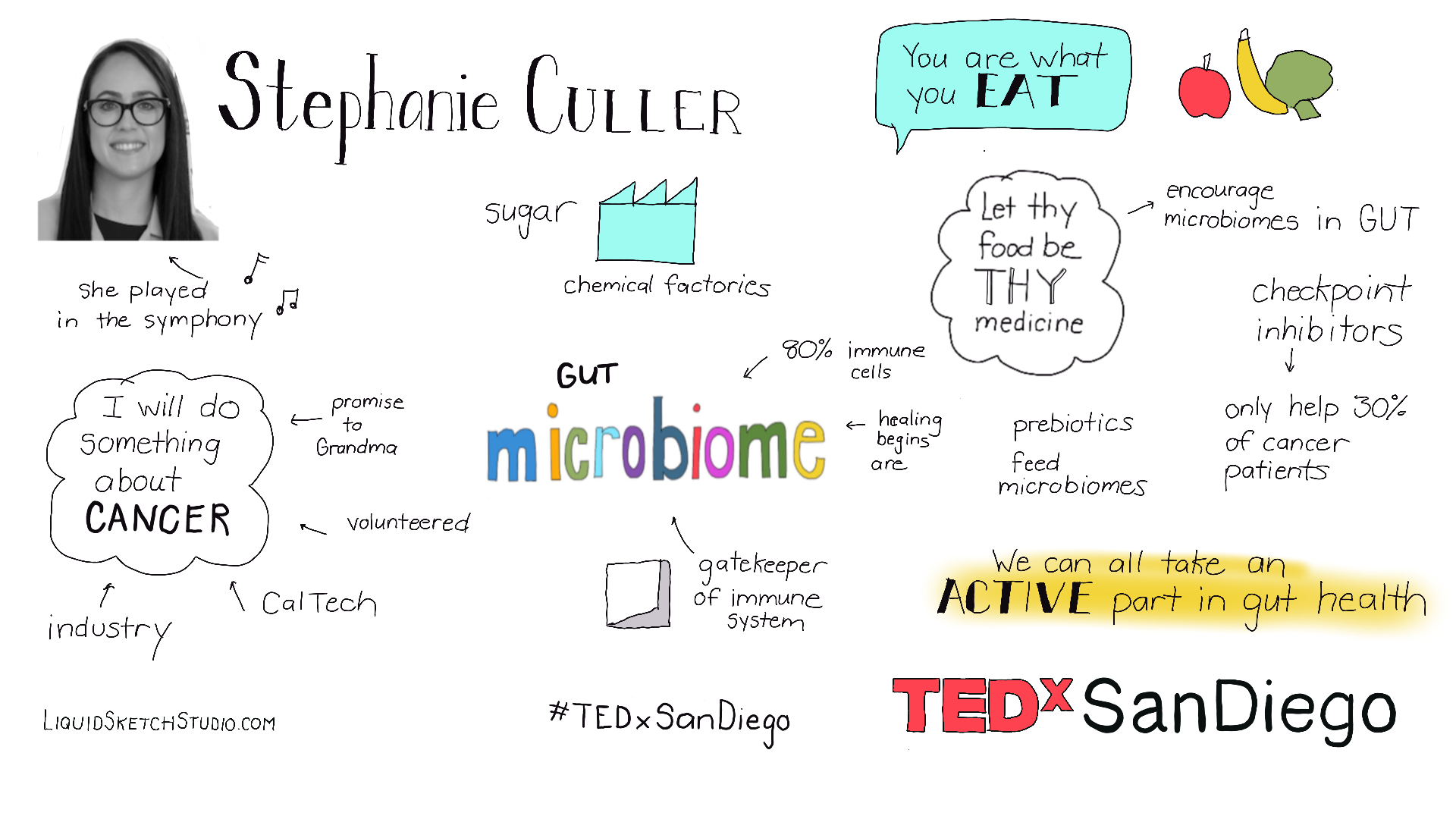 TEDx_culler.png