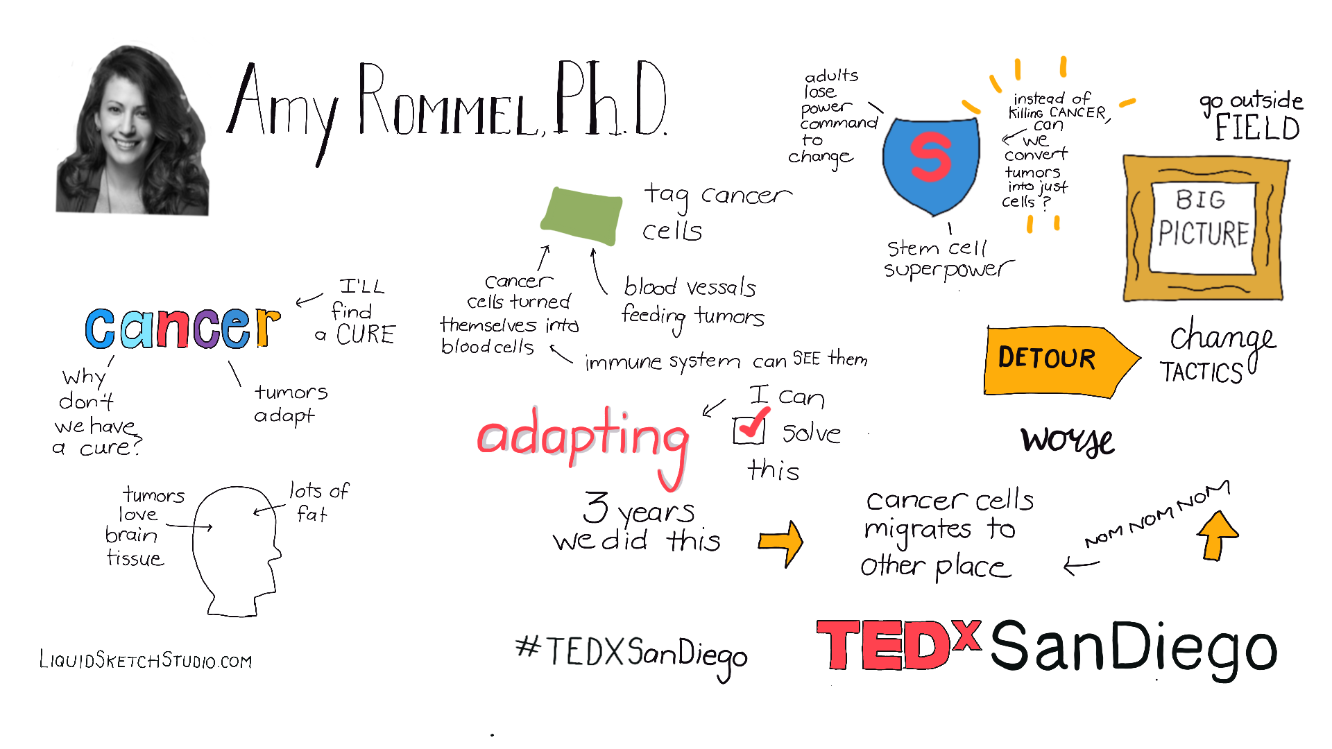 TEDx_rommel.png