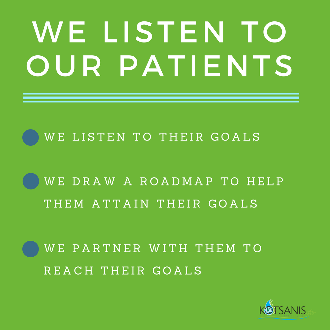 We Listen to Our Patients - Kotsanis Institute - Lyme Advise