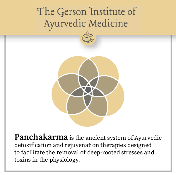 Click Image to Learn More About Panchakarma