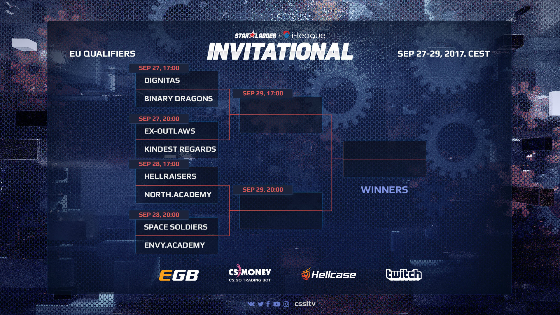 Second bracket - Image: StarLadder