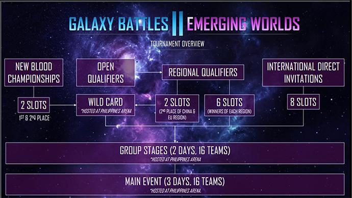 Image: Galaxy Battles