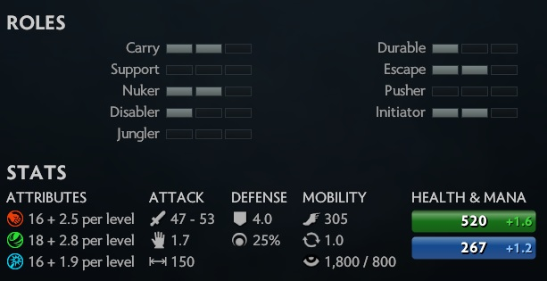 Pangolier stats and roles Dota 2 new hero.jpg